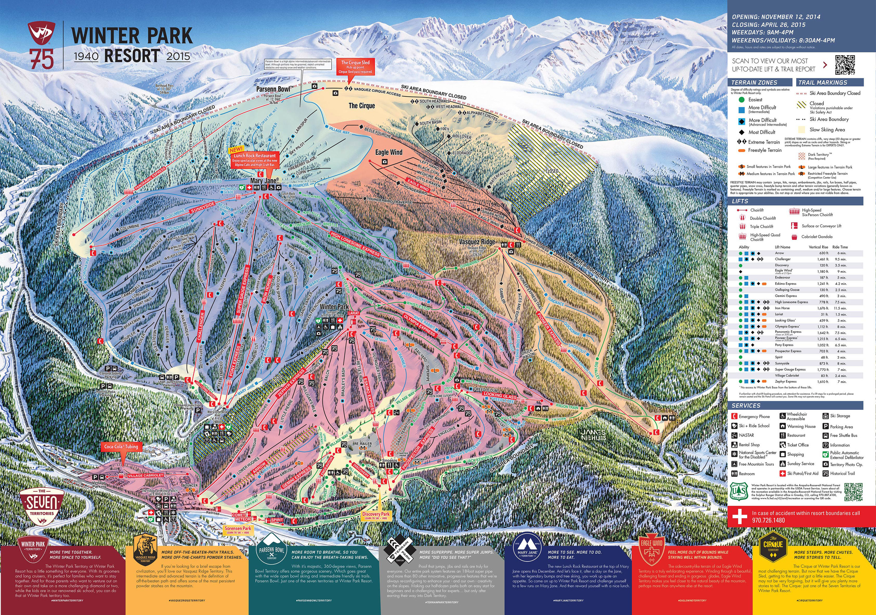 Winter Park Resort Colorado Weather Forecast OnTheSnow - Map of united states weather forecast