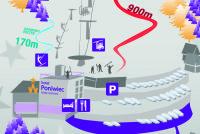 Ustroń - Poniwiec Mapa zjazdoviek