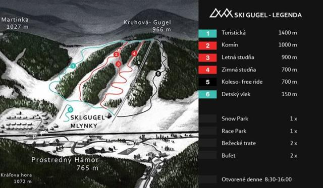 Ski Gugel Mlynky Trail Map