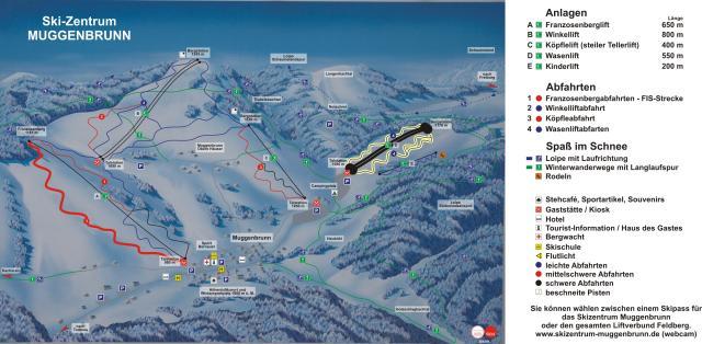 Mapa de pistas