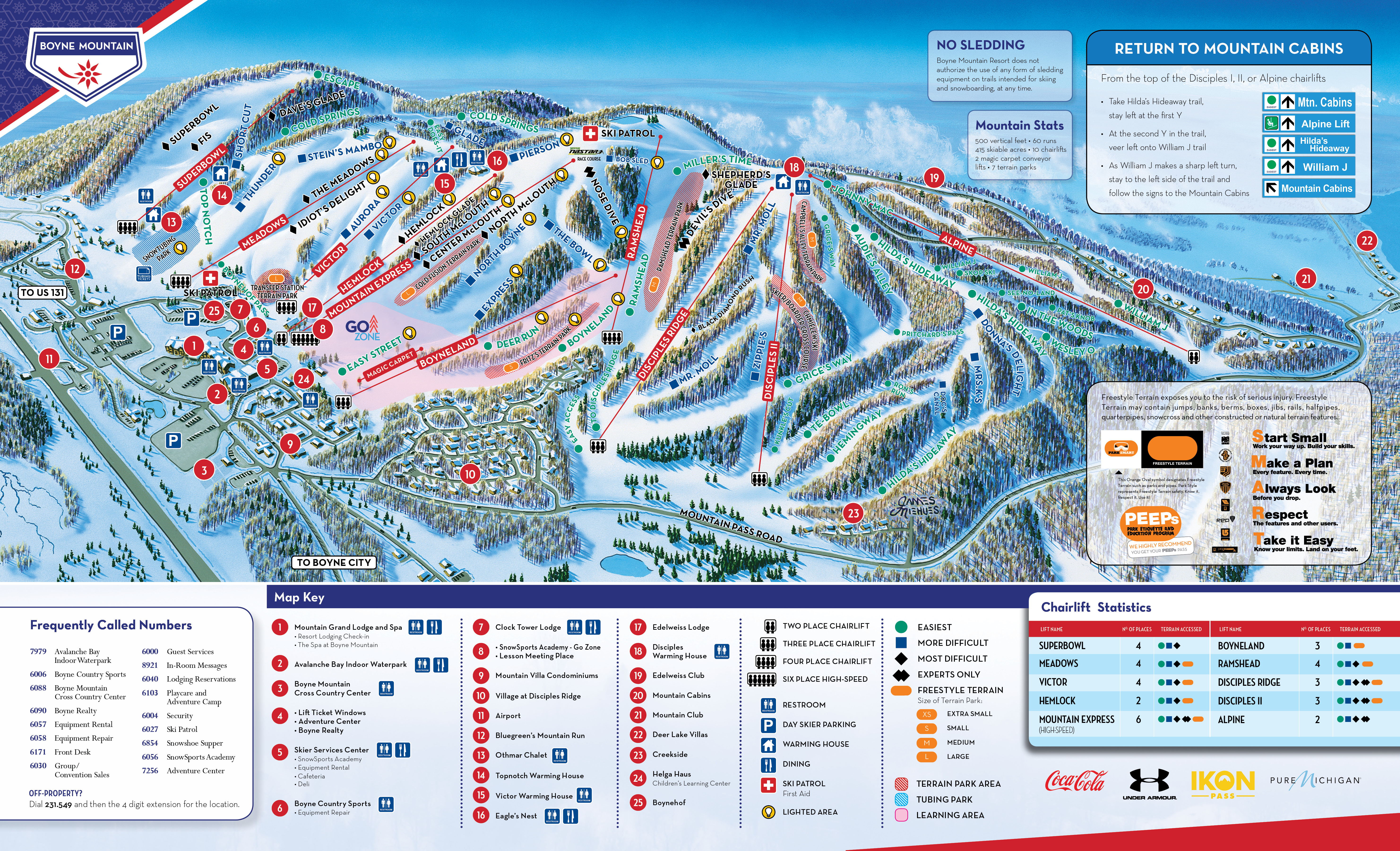 Boyne Mountain Resort Trail Map Onthesnow
