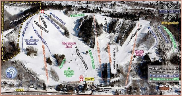 Mont Ripley Plan des pistes