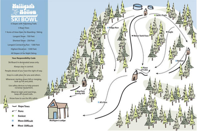 Mulligan's Hollow Ski Bowl Plan des pistes