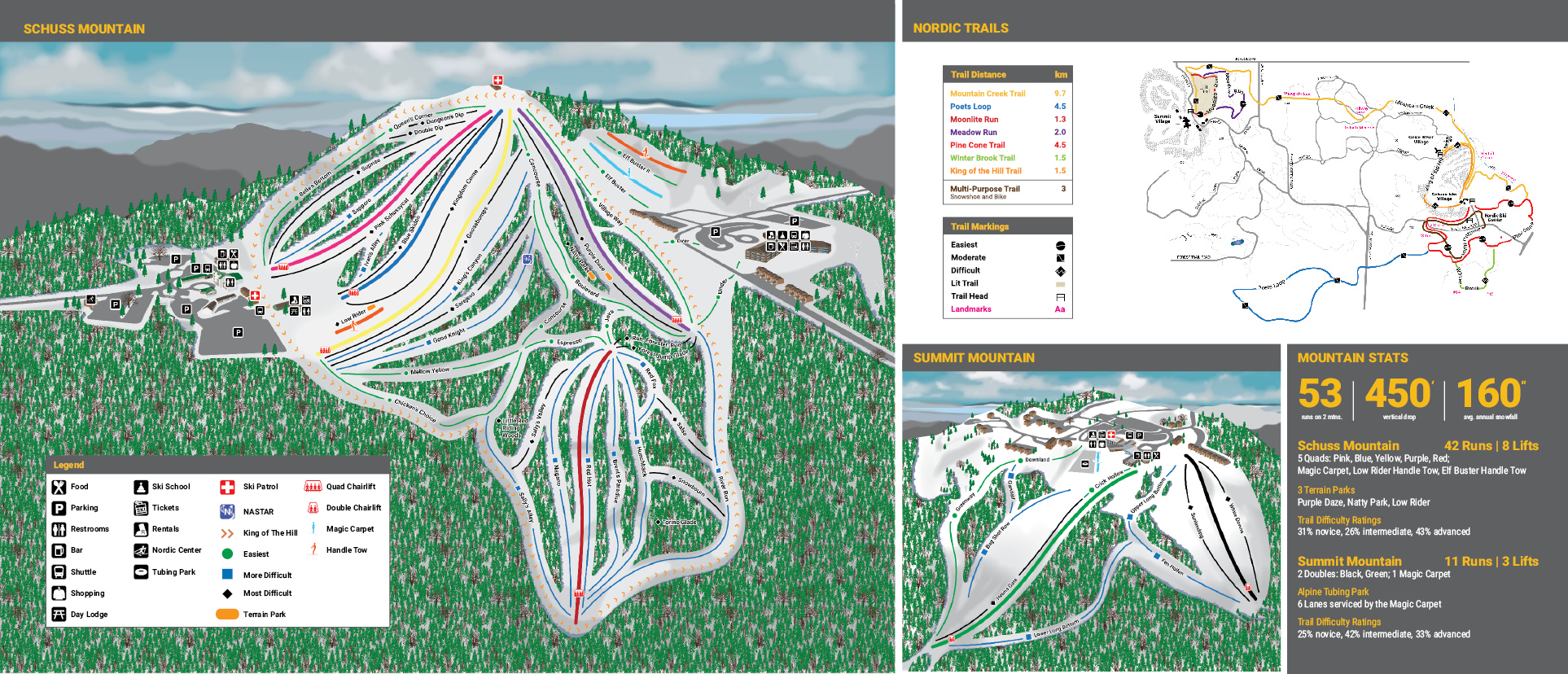 Schuss Mountain At Shanty Creek Trail Map Onthesnow