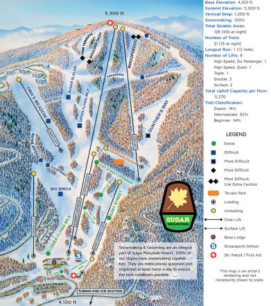 Sugar Mountain Resort Plan des pistes